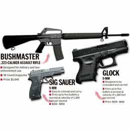 newtown-guns-258