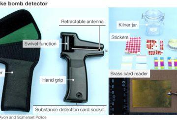 67090088_fake_bomb_detector624