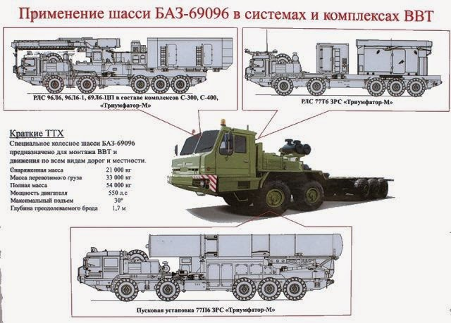 S-500_1