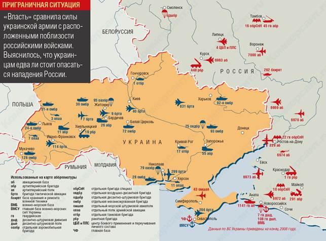 Ucrain-Russia