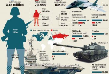 NATO-vs-Russia-Headline-Top-News-NATO-Russia-battle-for-supremacy