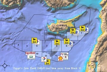 Gas Cipro