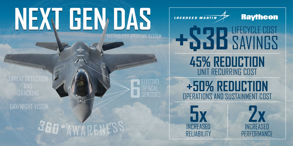 F35NextGenDAS (002)