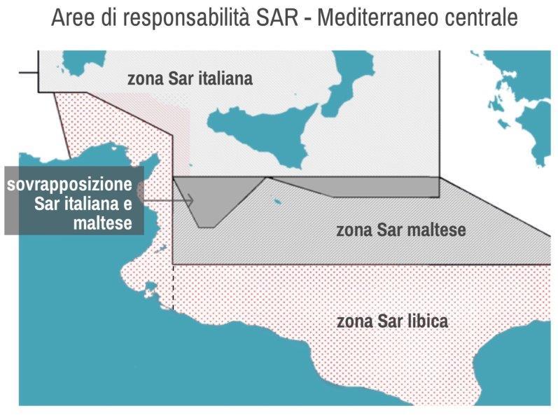 UNHCR 2