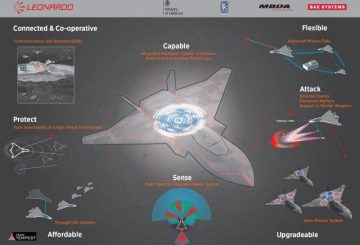 body_Leonardo_TT_platform_sensors_infographic_FIAS2018_V180709_FINAL_1_