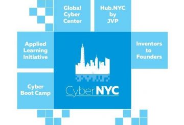 NYC Cyber