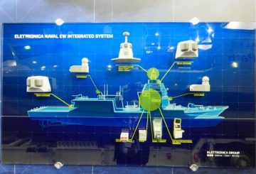 23_Elettronica sistema EW legge navale