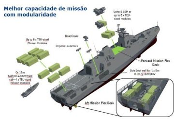 Meko-A100-modularidade
