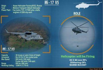 6_Mi-17V-5_Indian_defence_twitter (003)