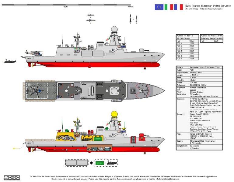 European-Patrol-Corvette-EPC-1024x798
