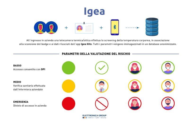 IGEA2_600x400 (002)