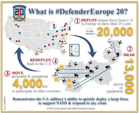defendereurope20infographic1912161