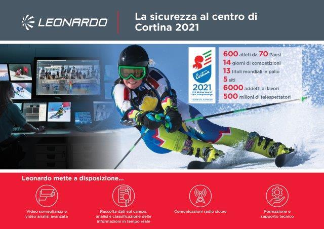 MNT-DJ-20-077_FIS Ski Infographic (Italiano) (002)