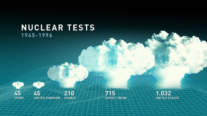 Nuclear-Tests